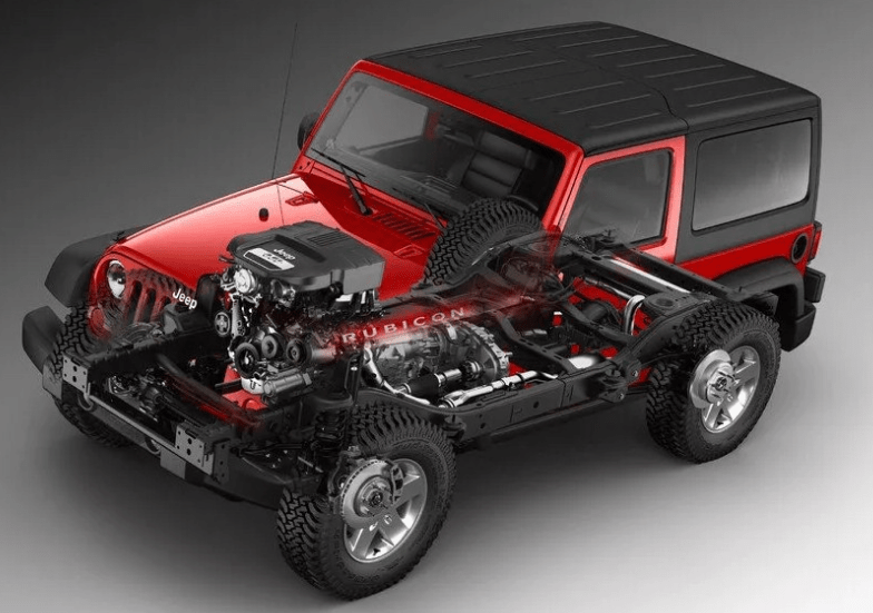 Jeep Wrangler body structure
